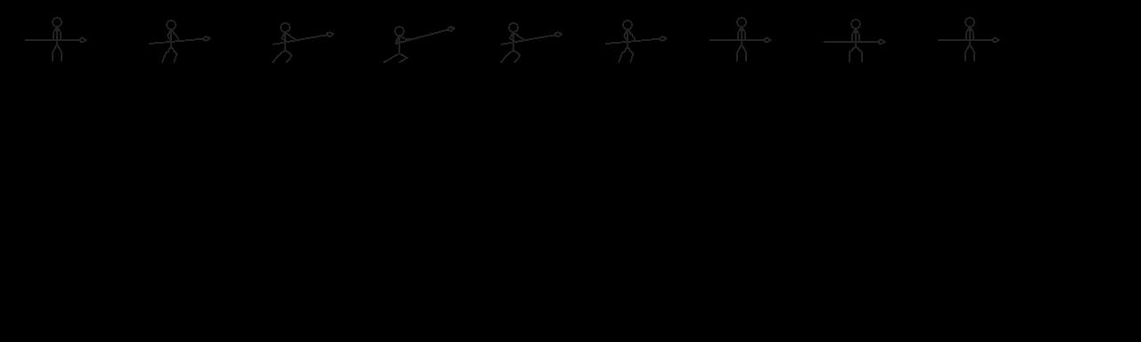 3D網頁小實驗-基於多執行緒和精靈動畫實現RTS式單位行為