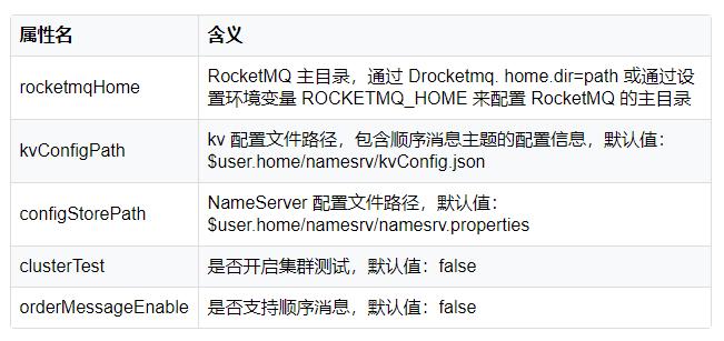 深入剖析RocketMQ原始碼-NameServer