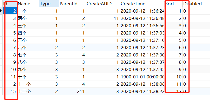 SQL Server通過建立臨時表遍歷更新資料