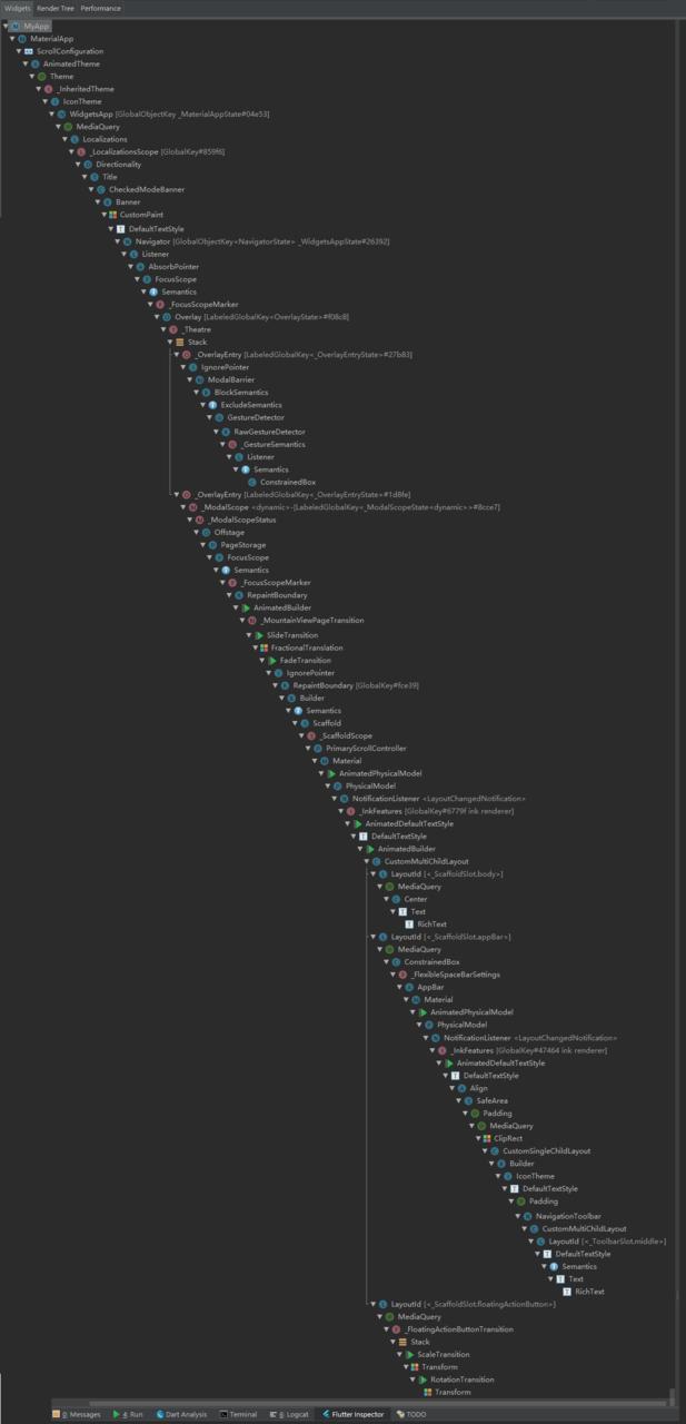 費了好大的勁截的圖---- 完整的檢視樹
