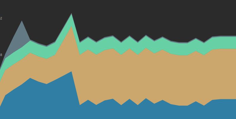 深入探索Glide圖片載入框架:做了哪些優化?如何管理生命週期?怎麼做大圖載入?