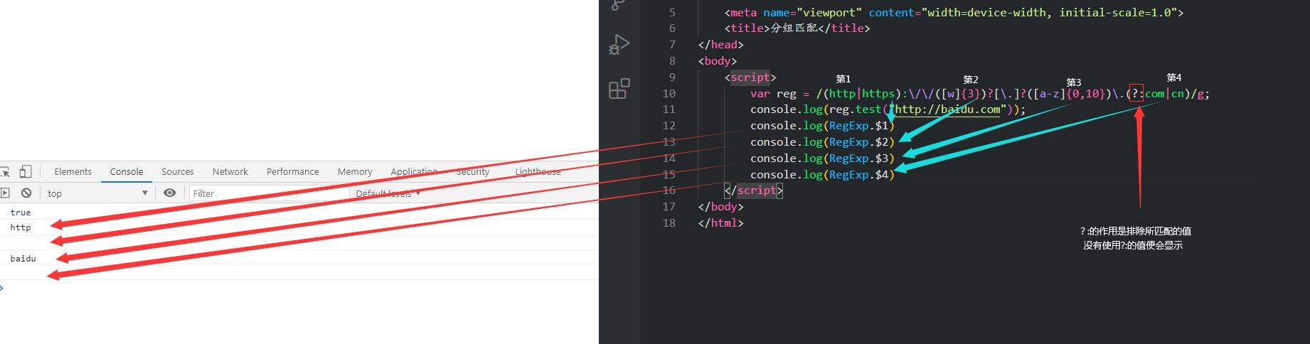 JavaScript正則學習筆記