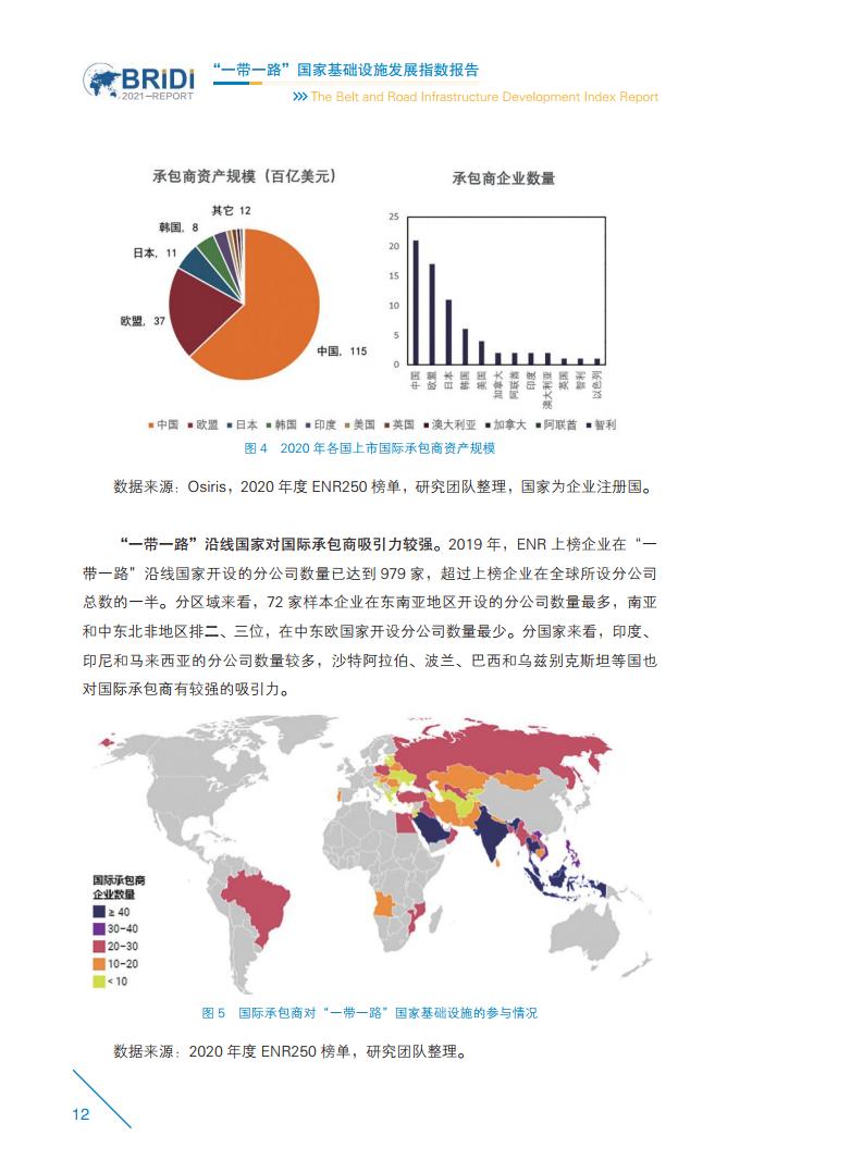 """BRIDI:2021年""""一帶一路""""國家基礎設施發展指數報告"""