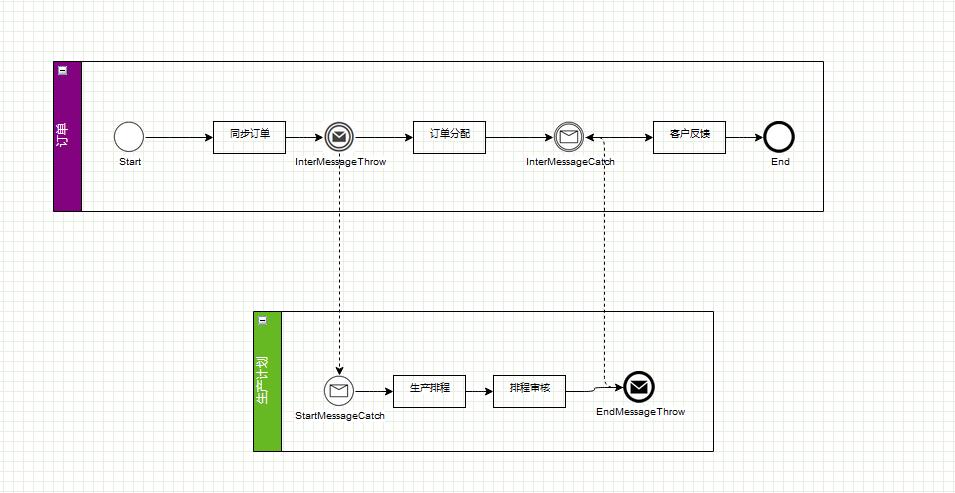 .NET 開源工作流: Slickflow流程引擎高階開發(七)--訊息佇列(RabbitMQ)的整合使用