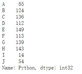 Python Pandas的使用 !!!!!詳解
