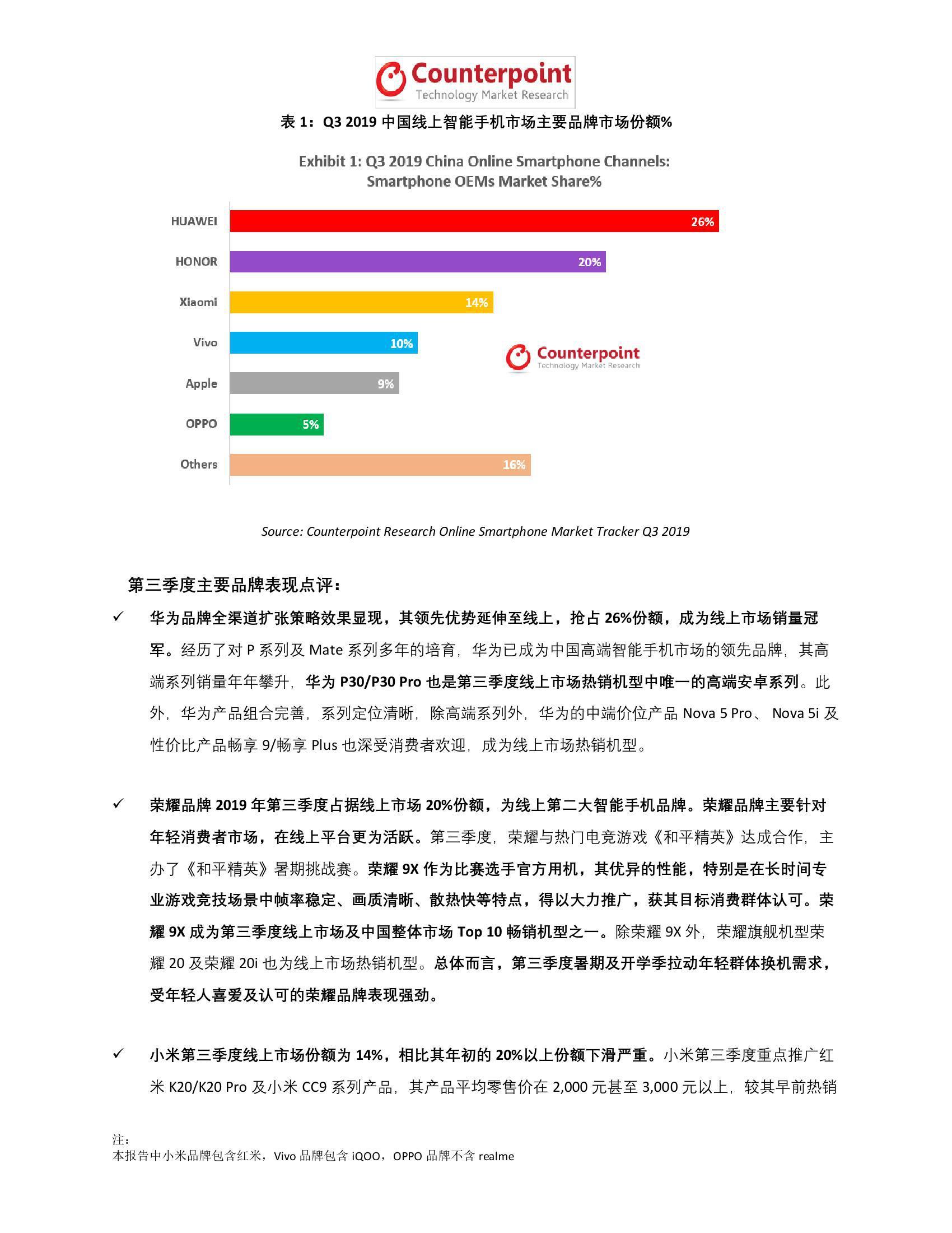 Counterpoint:2019下半年中國智慧手機市場總結及2020年展望