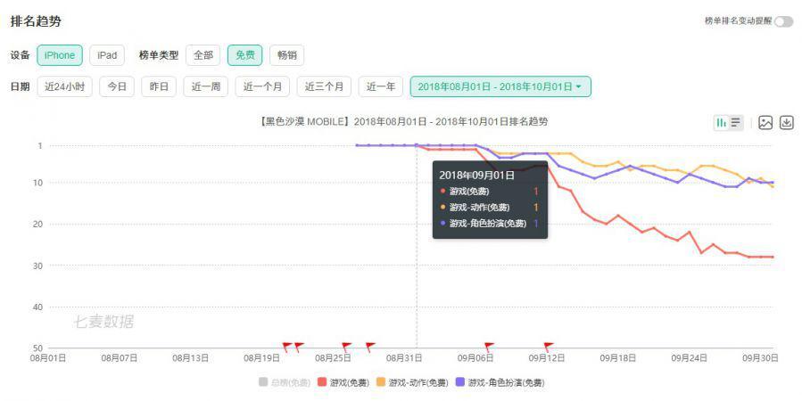 """""""次世代""""MMO手遊大作即將上線,10年沉澱孕育精品IP"""