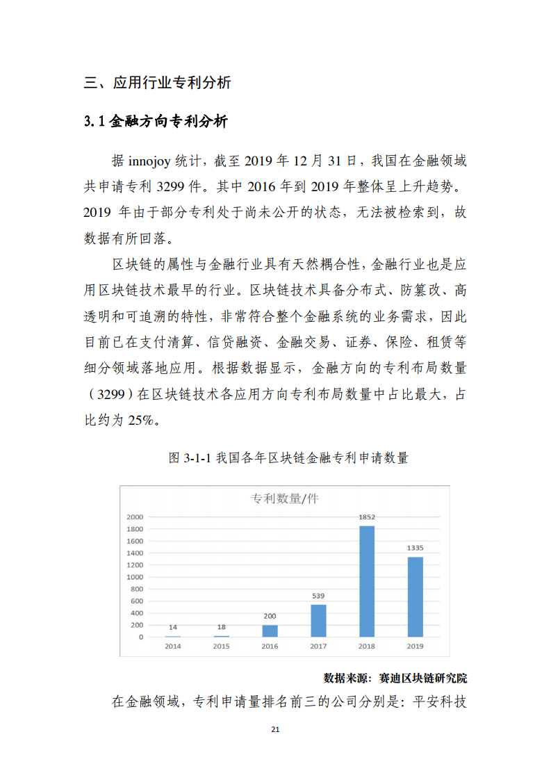 賽迪智庫:2019-2020中國區塊鏈專利白皮書(附下載)