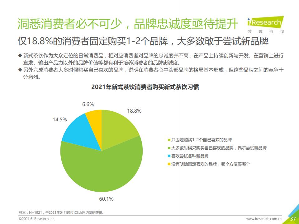 2021年探索中國新消費:公開一份新式茶飲消費洞察筆記(附下載)