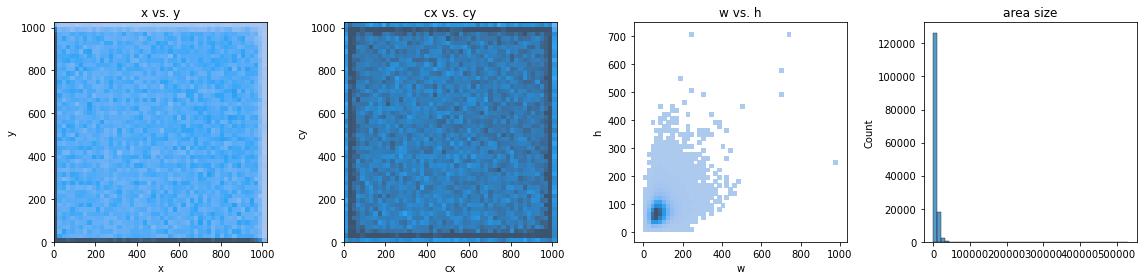 TorchVision Faster R-CNN 微調,實戰 Kaggle 小麥檢測