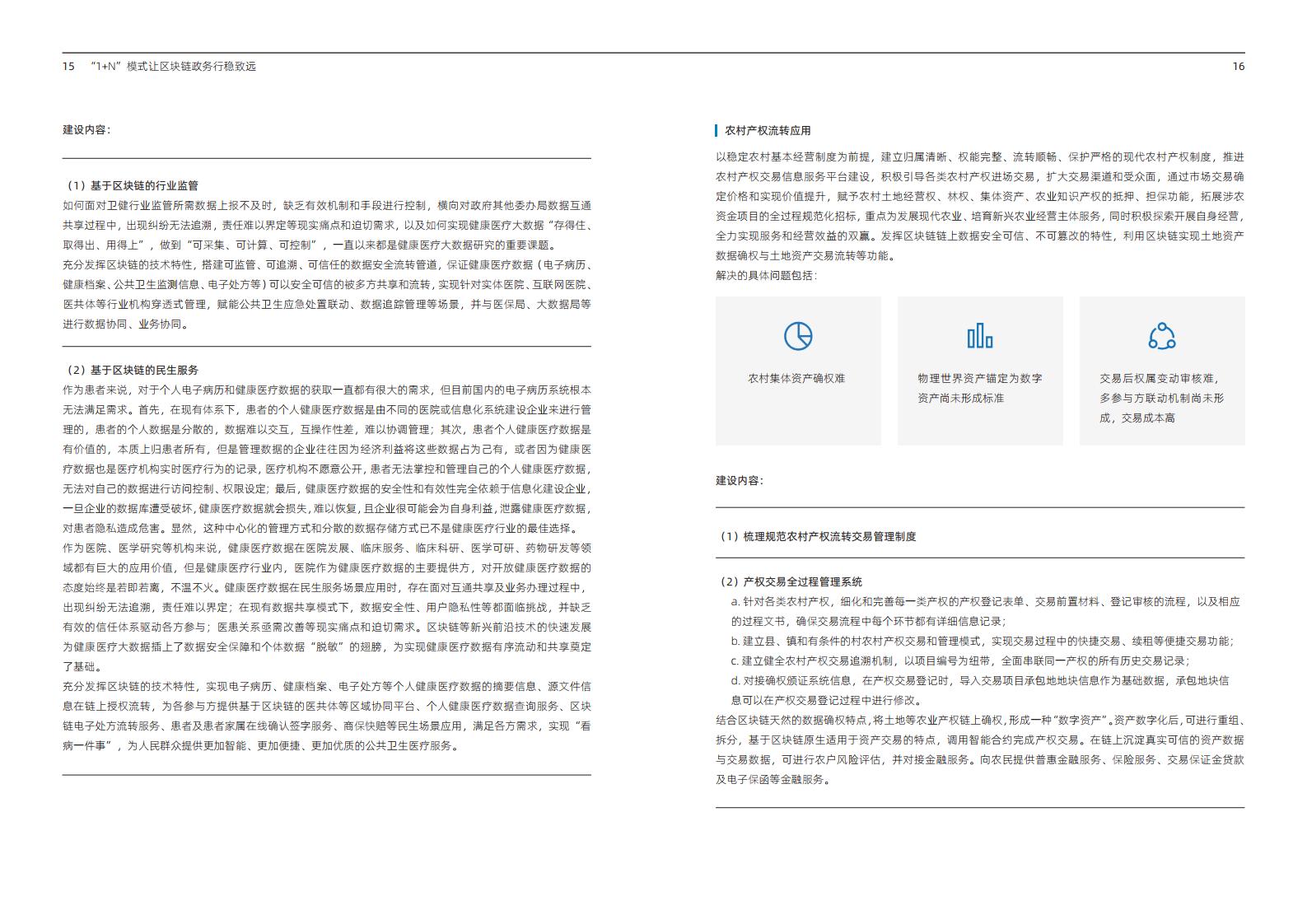 螞蟻集團研究院:2020區塊鏈政務應用白皮書(附下載)
