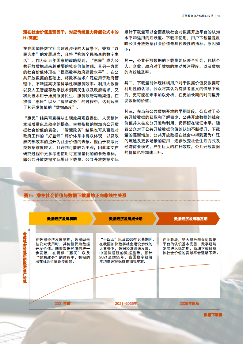 普華永道:2021年開放資料資產估值白皮書(附下載)