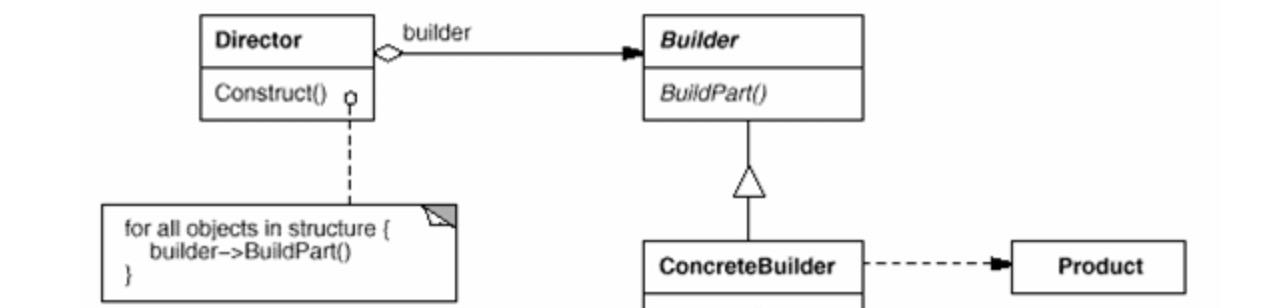 Java技術開發專題系列之【Guava RateLimiter】針對於限流器的入門到精通(針對於原始碼分析介紹)