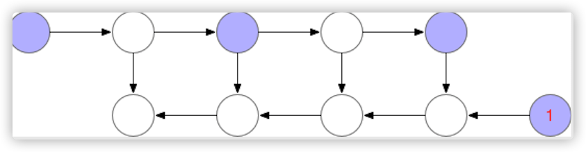 [原始碼解析] 深度學習流水線並行 GPipe(3) ----重計算