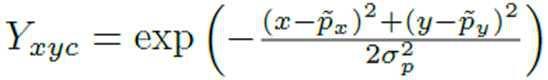焦點損失函式 Focal Loss 與 GHM