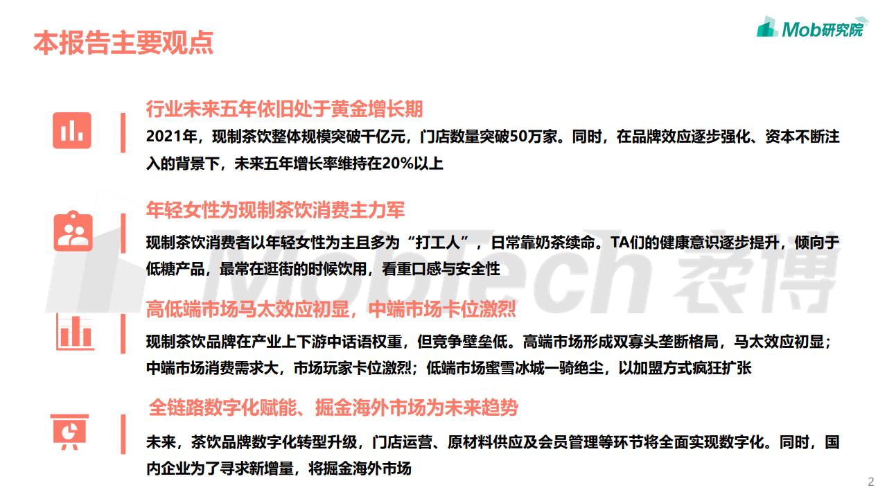 Mob研究院:2021年中國現製茶飲行業洞察報告(附下載)