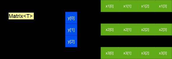 做個地道的c++程式猿:copy and swap慣用法