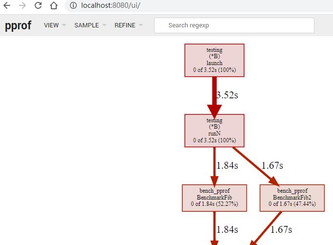 golang 效能優化分析:benchmark 結合 pprof
