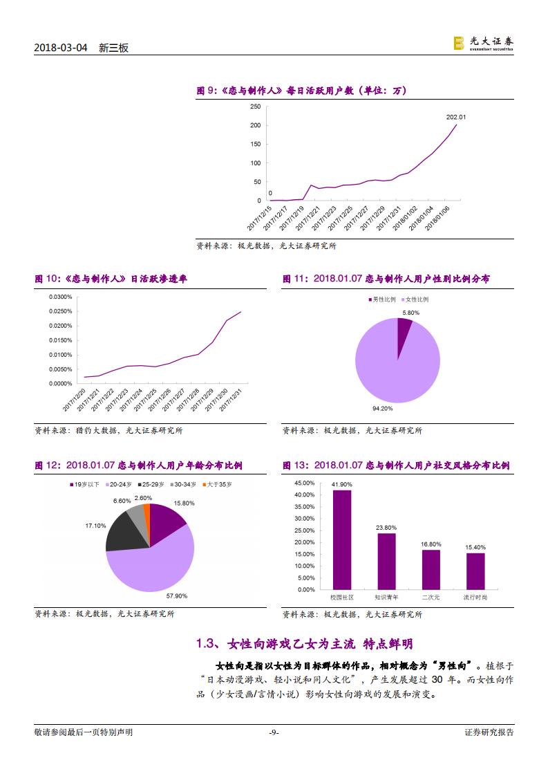 光大證券:跨市場遊戲行業研究專題之女性向遊戲(附下載)