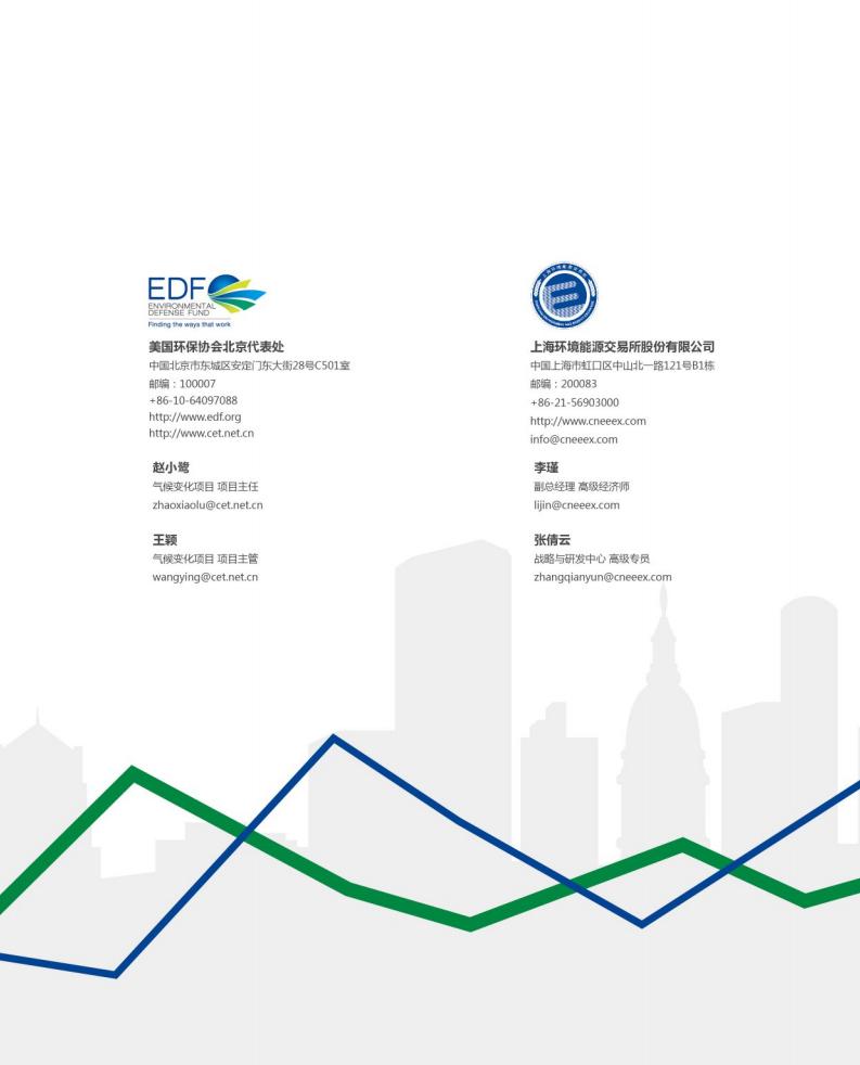 EDF:2021國內碳價格形成機制研究報告