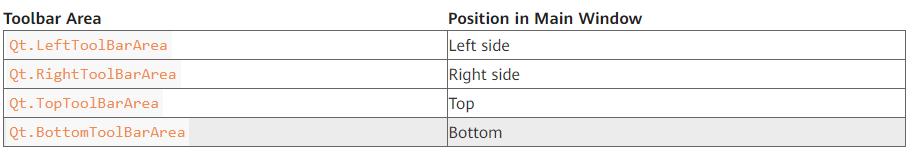 在PyQt中構建 Python 選單欄、選單和工具欄