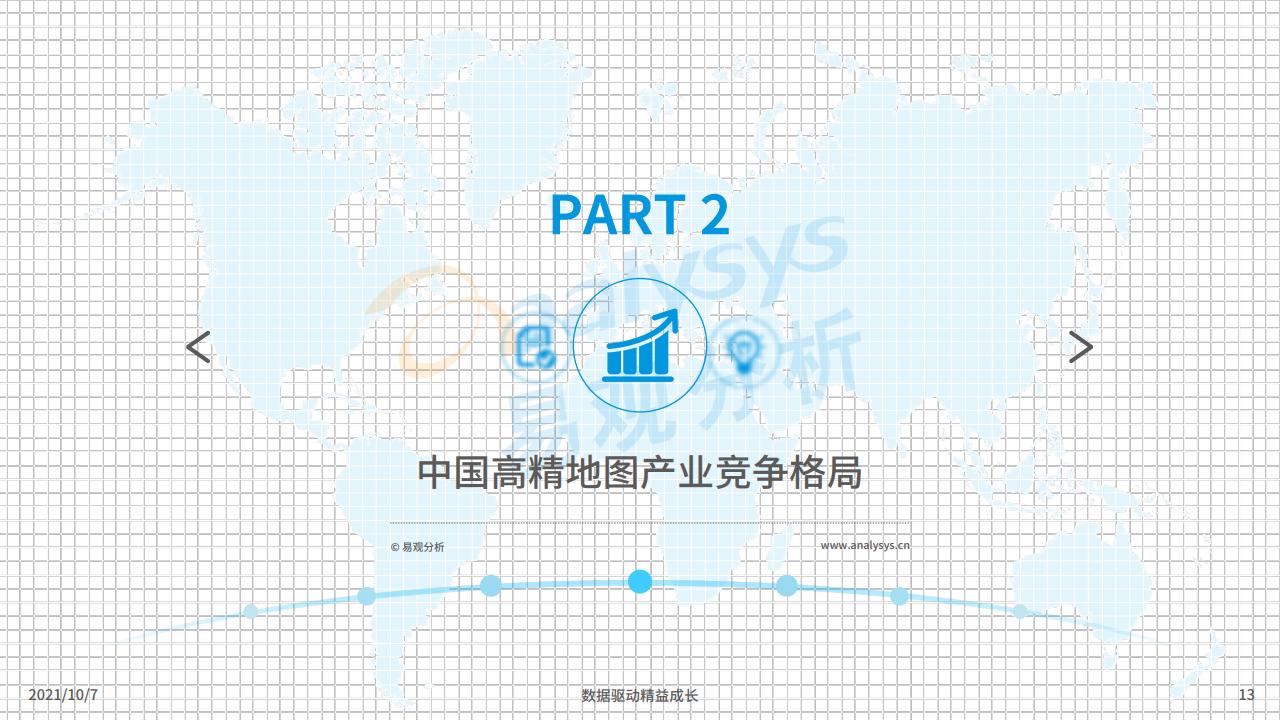 易觀:2021年中國高精地圖產業研究分析(附下載)