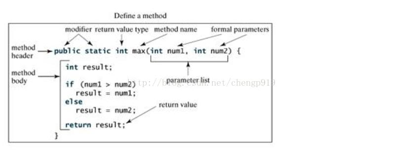 Java基礎知識(二)