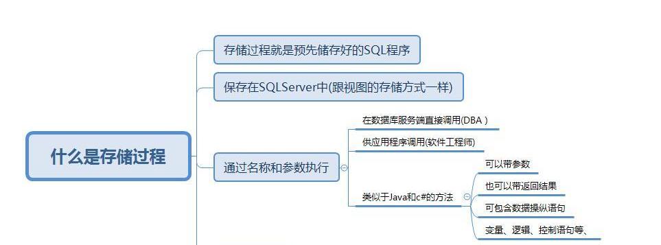 SqlServer儲存過程的建立與使用