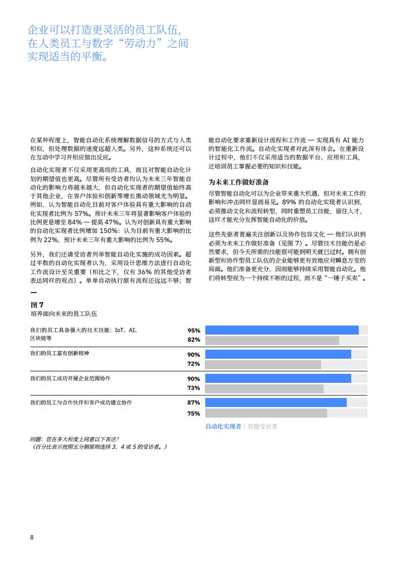 IBM:自動化與未來工作趨勢(附下載)
