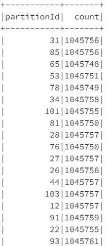使用Spark載入資料到SQL Server列儲存表