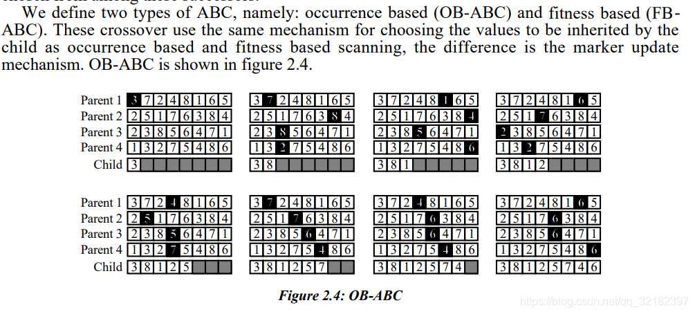 multi-parent genetic algorithms