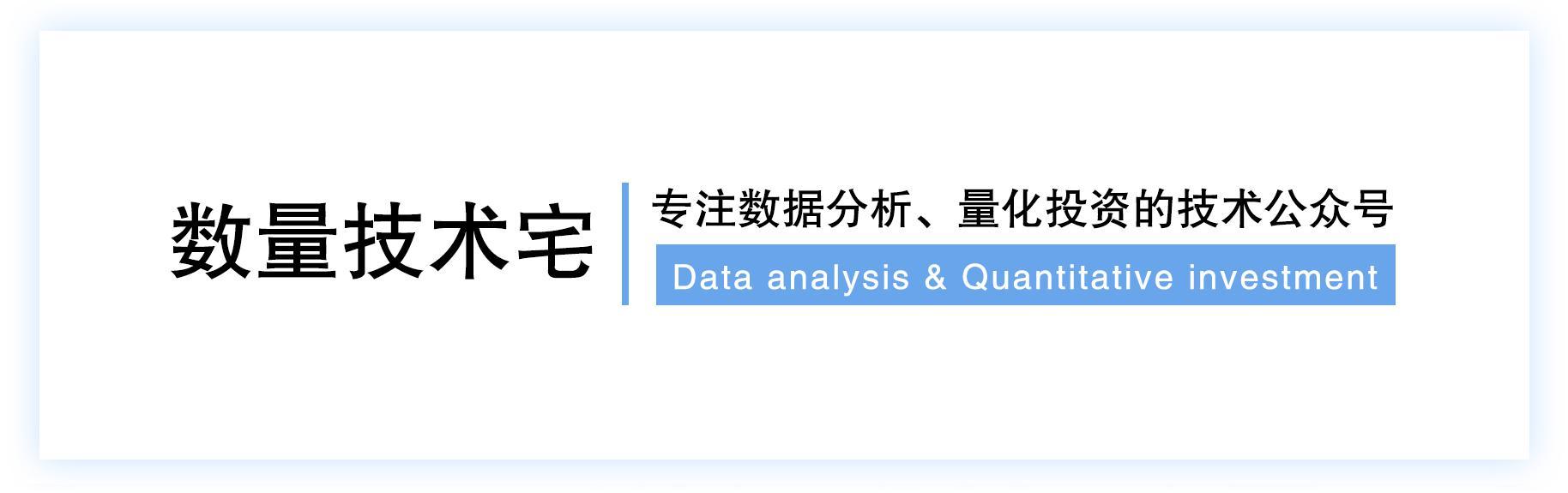 三分鐘玩轉微軟AI量化投資開源庫QLib