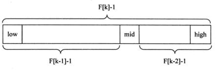 資料結構與演算法——查詢演算法-斐波那契(黃金分割法)查詢
