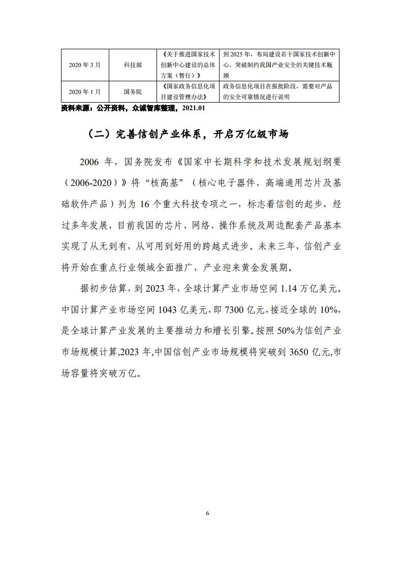 中國電子學會:2021中國信創產業發展白皮書