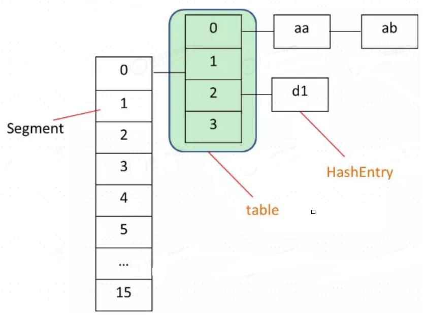 Java進階專題(十三) 從電商系統角度研究多執行緒(上)