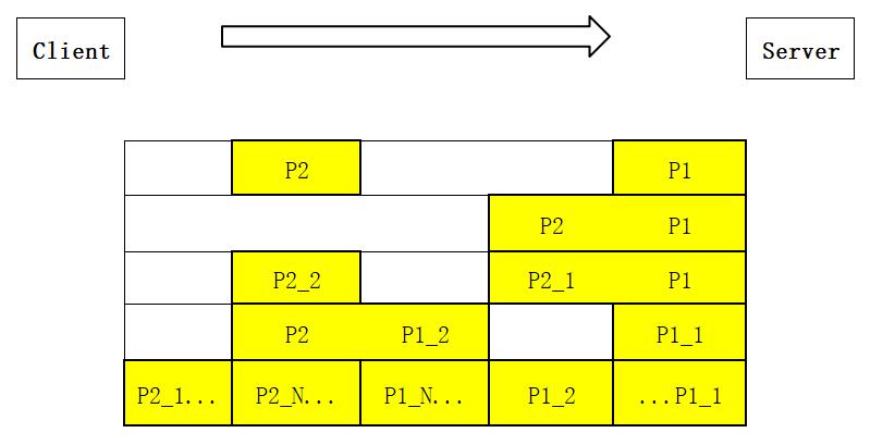 深入學習Netty(5)——Netty是如何解決TCP粘包/拆包問題的?