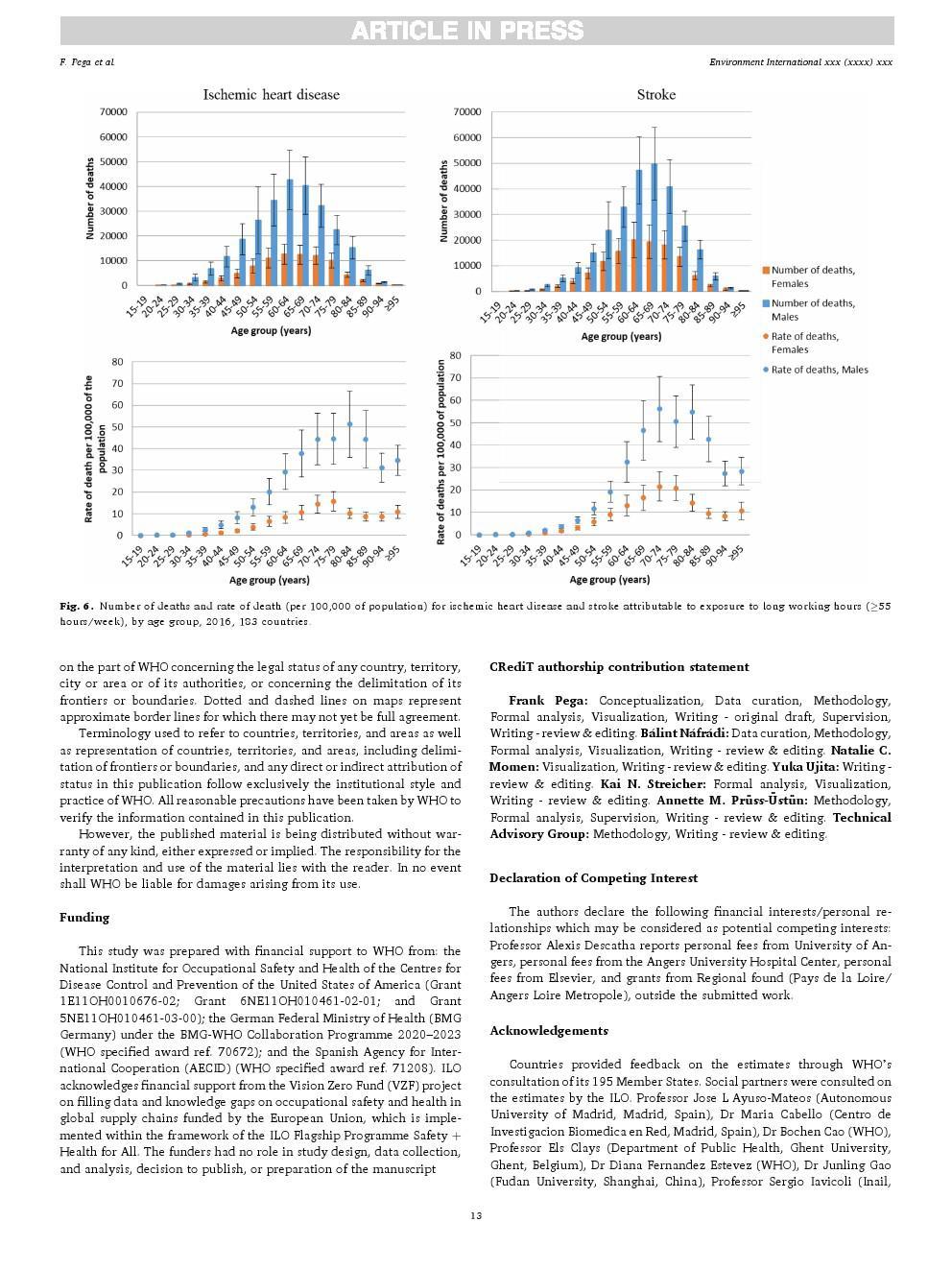 國際勞工組織:長時間工作健康風險全球調查報告