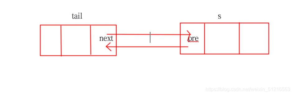 [外鏈圖片轉存失敗,源站可能有防盜鏈機制,建議將圖片儲存下來直接上傳(img-2JPuWf9L-1618924434678)(/Users/chelsea/Library/Application Support/typora-user-images/image-20210419175026336.png)]
