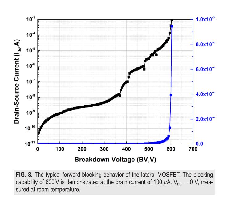 用於功率積體電路應用的600伏、10安、4H-SIC橫向單溝道金氧半導體場效應電晶體的演示和分析