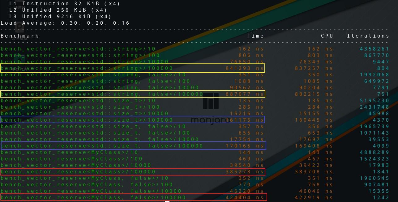 c++效能測試工具:google benchmark進階(一)