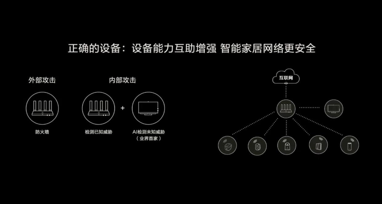 通過裝置能力互助,共同抵禦攻擊,保障智慧家居網路安全
