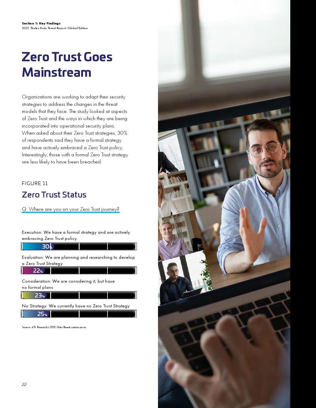 Thales:2021年資料威脅報告