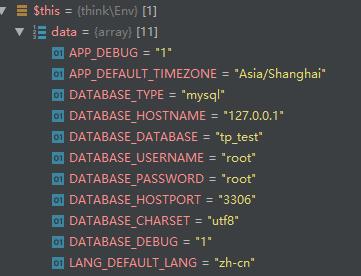 ThinkPHP6 核心分析之應用程式初始化