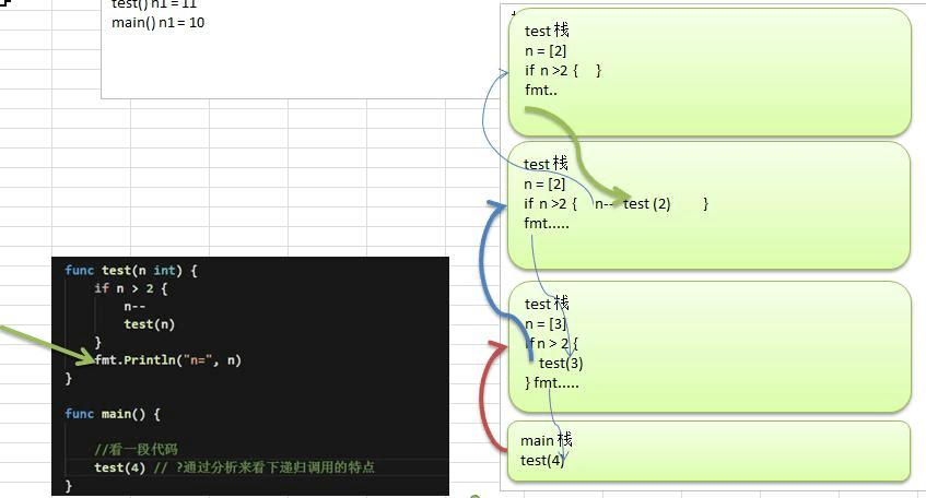 六、函式、包和錯誤處理