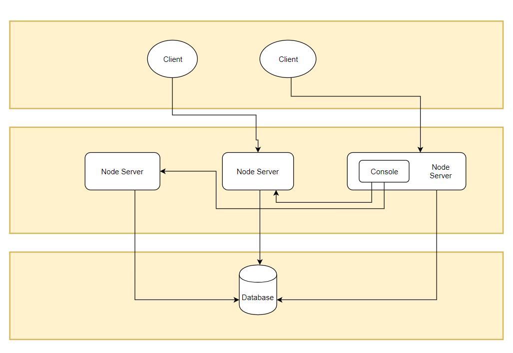 .NET 開源配置元件 AgileConfig 初體驗