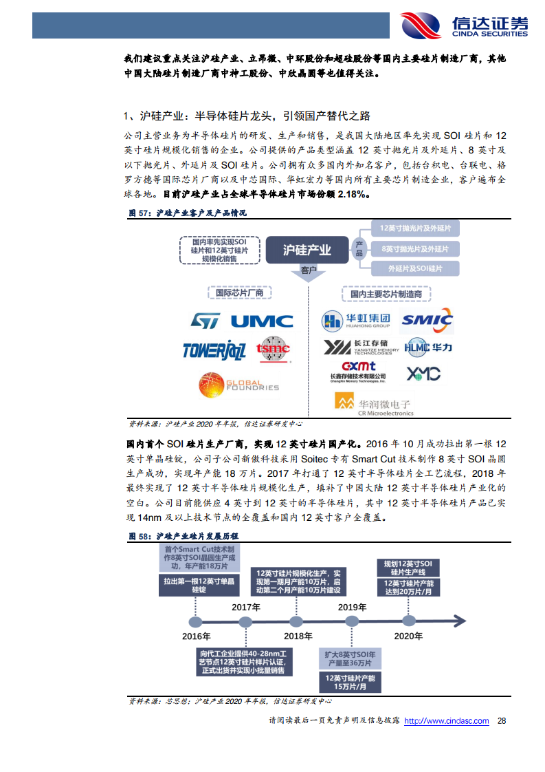 信達證券:2021年半導體矽片行業深度報告(附下載)