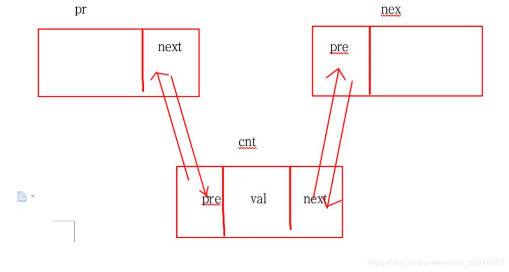 [外鏈圖片轉存失敗,源站可能有防盜鏈機制,建議將圖片儲存下來直接上傳(img-nFDtWjD4-1618924434678)(/Users/chelsea/Library/Application Support/typora-user-images/image-20210419180526630.png)]