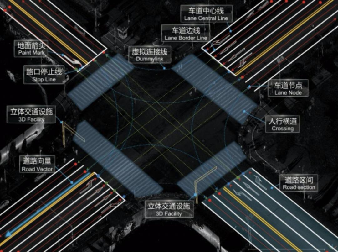 高精地圖資料應用分發引擎建設實踐