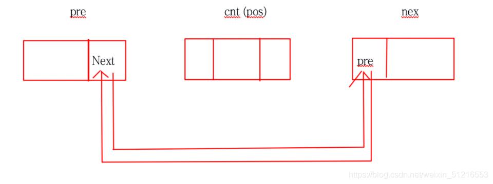 [外鏈圖片轉存失敗,源站可能有防盜鏈機制,建議將圖片儲存下來直接上傳(img-Z8bL0Np3-1618924434679)(/Users/chelsea/Library/Application Support/typora-user-images/image-20210419180845392.png)]