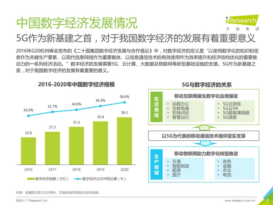 艾瑞諮詢:2021年5G個人應用研究報告(附下載)